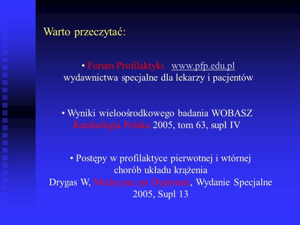 Warto przeczytać: Forum Profilaktyki www.pfp.edu.plwww.pfp.edu.pl wydawnictwa specjalne dla lekarzy i pacjentów Wyniki wieloośrodkowego badania WOBASZ