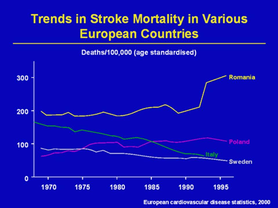 Standaryzowana umieralność z powodu chorób naczyń mózgu w populacji polskiej, wiek-ogółem, lata 1989-2001, współczynnik dotyczy 100.000 ludności, standaryzacja wg.