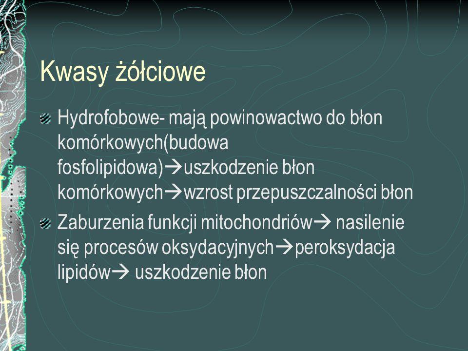 Kwasy żółciowe Hydrofobowe- mają powinowactwo do błon komórkowych(budowa fosfolipidowa) uszkodzenie błon komórkowych wzrost przepuszczalności błon Zab