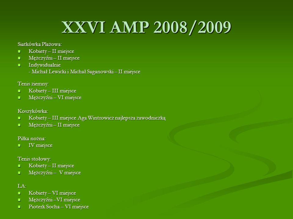 XXVI AMP 2008/2009 Siatkówka Plażowa: Kobiety – II miejsce Kobiety – II miejsce Mężczyźni – II miejsce Mężczyźni – II miejsce Indywidualnie Indywidual