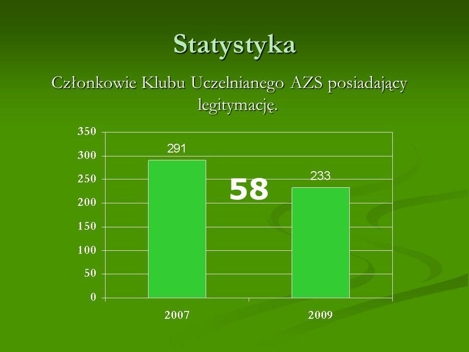 Statystyka Członkowie Klubu Uczelnianego AZS posiadający legitymację. 58