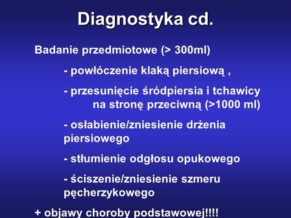 Diagnostyka cd. Badanie przedmiotowe (> 300ml) - powłóczenie klaką piersiową, - przesunięcie śródpiersia i tchawicy na stronę przeciwną (>1000 ml) - o