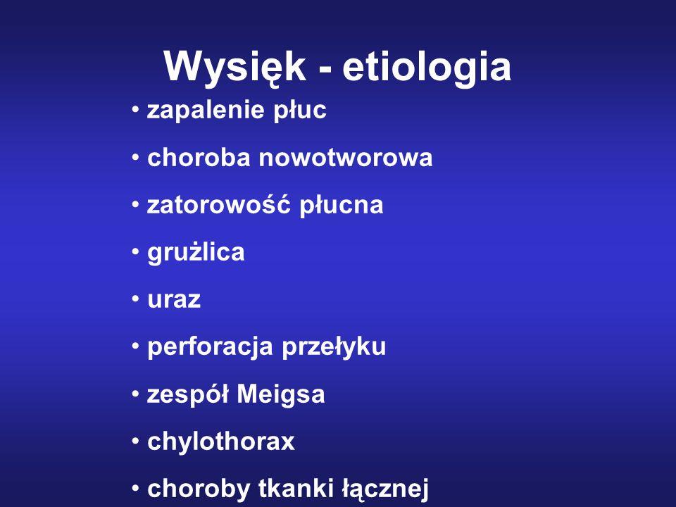 Wysięk - etiologia zapalenie płuc choroba nowotworowa zatorowość płucna grużlica uraz perforacja przełyku zespół Meigsa chylothorax choroby tkanki łąc