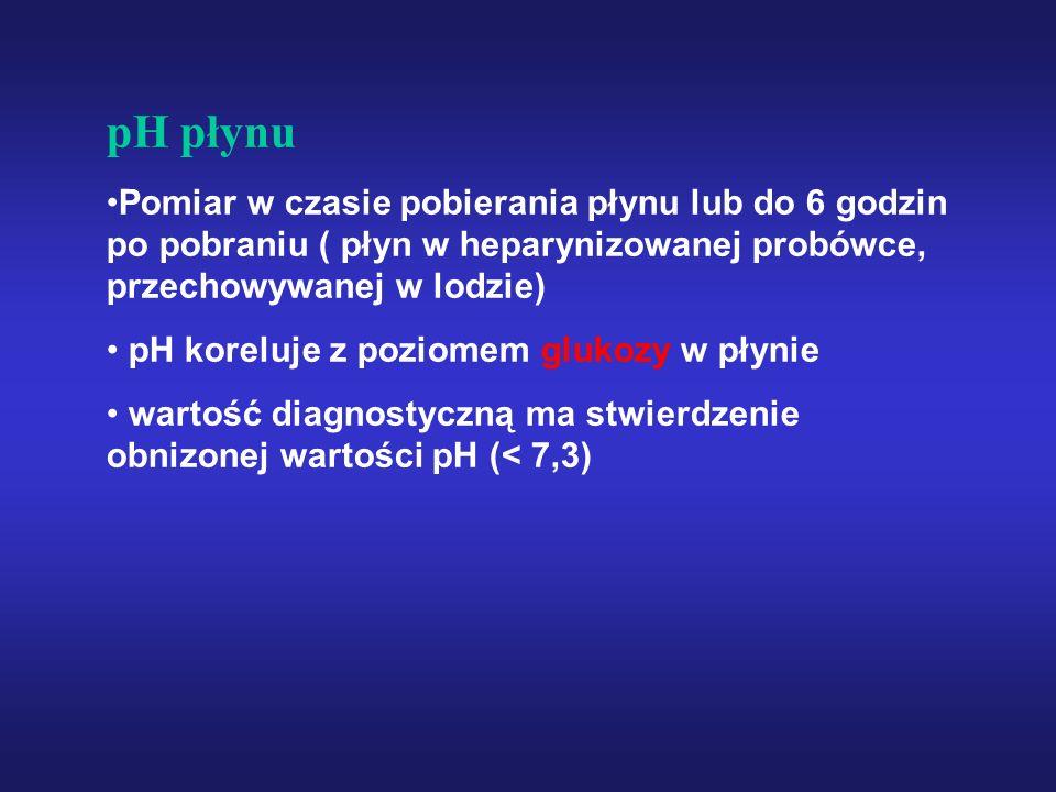 pH płynu Pomiar w czasie pobierania płynu lub do 6 godzin po pobraniu ( płyn w heparynizowanej probówce, przechowywanej w lodzie) pH koreluje z poziom