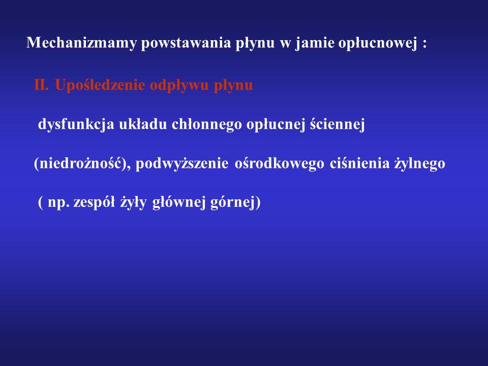 II. Upośledzenie odpływu płynu dysfunkcja układu chłonnego opłucnej ściennej (niedrożność), podwyższenie ośrodkowego ciśnienia żylnego ( np. zespół ży