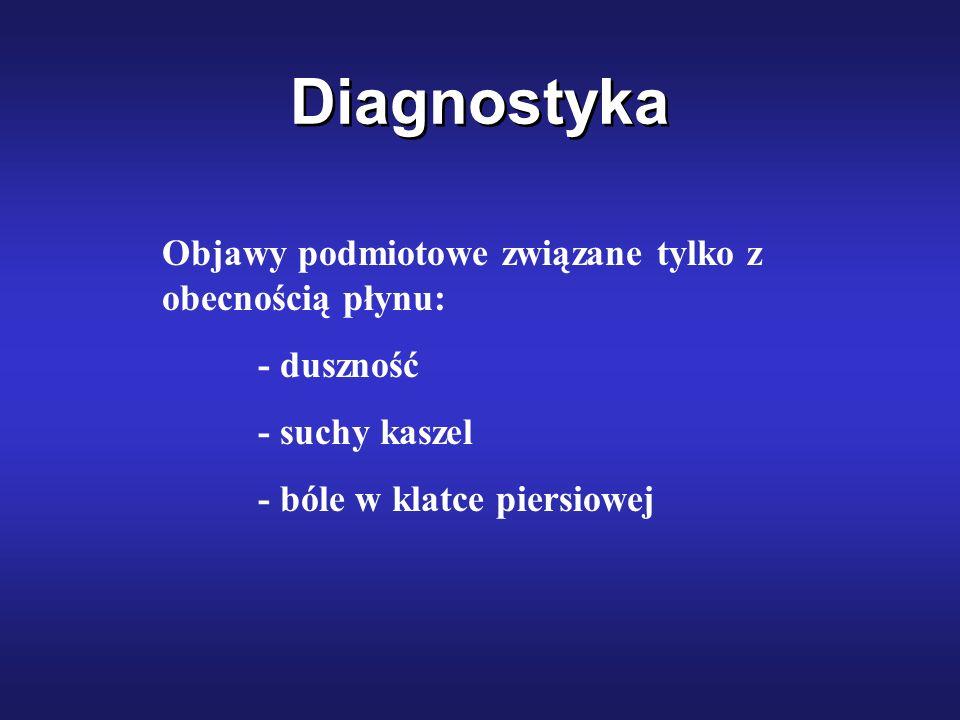 Diagnostyka Objawy podmiotowe związane tylko z obecnością płynu: - duszność - suchy kaszel - bóle w klatce piersiowej