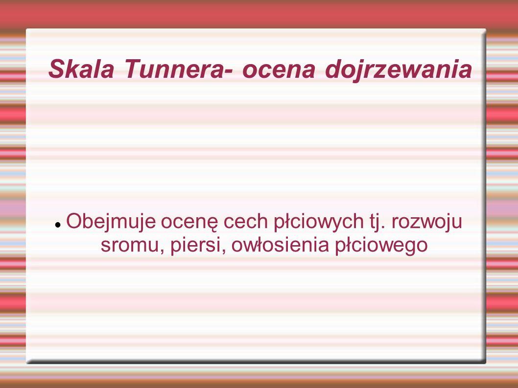 Skala Tunnera- ocena dojrzewania Obejmuje ocenę cech płciowych tj. rozwoju sromu, piersi, owłosienia płciowego