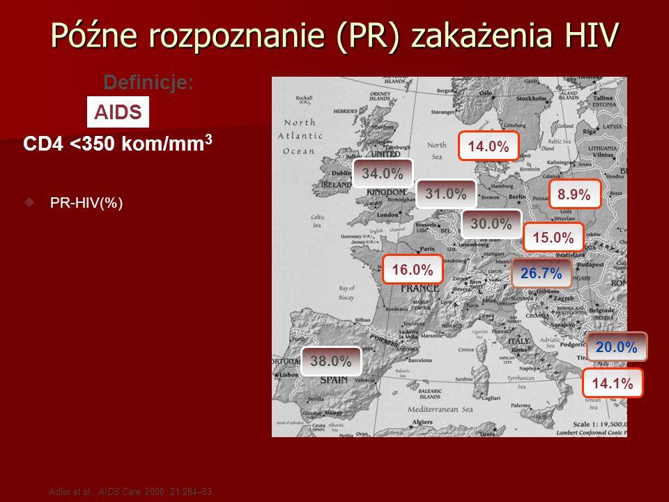 26.7% 20.0% Definicje: 15.0% 14.0% 16.0% 14.1% 8.9% 30.0% 31.0% 34.0% PR-HIV(%) 38.0% Adler et al., AIDS Care 2008, 21:284–93. Późne rozpoznanie (PR)