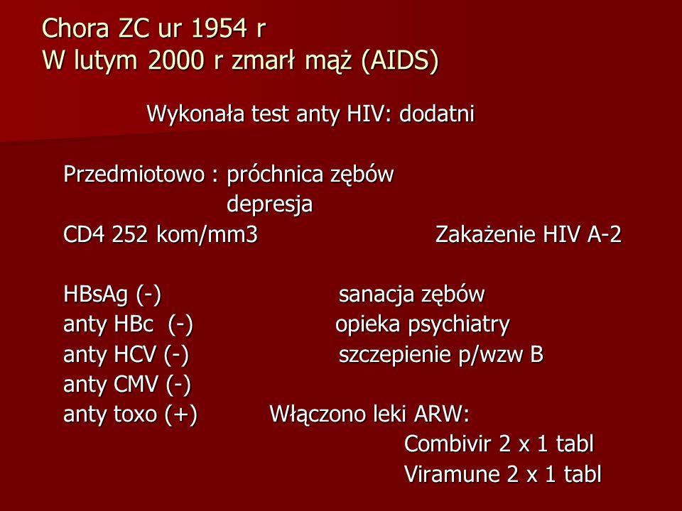 Wiremia HIV CD4 Wiremia HIV CD4 ( kopie/ml) (kom/mm3) ( kopie/ml) (kom/mm3) czerwiec 2000 11 - czerwiec 2000 11 - listopad 2000 nieoznaczalna 287 listopad 2000 nieoznaczalna 287 lipiec 2001 nieoznaczalna 654 lipiec 2001 nieoznaczalna 654 grudzień 2001 nieoznaczalna 380 grudzień 2001 nieoznaczalna 380 lipiec 2002 nieoznaczalna 412 lipiec 2002 nieoznaczalna 412 marzec 2003 nieoznaczalna 616 marzec 2003 nieoznaczalna 616 lipiec 2003 - 402 lipiec 2003 - 402 grudzień 2003 165 przeziębienie 206 .