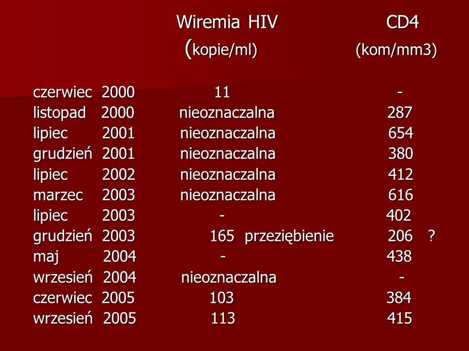 Wiremia HIV CD4 Wiremia HIV CD4 kopie/ml kom/mm3 kopie/ml kom/mm3 luty 2006 229 572 lipiec 2006 59 342 styczeń 2007 5730 452 maj 2007 nieoznaczalna 616