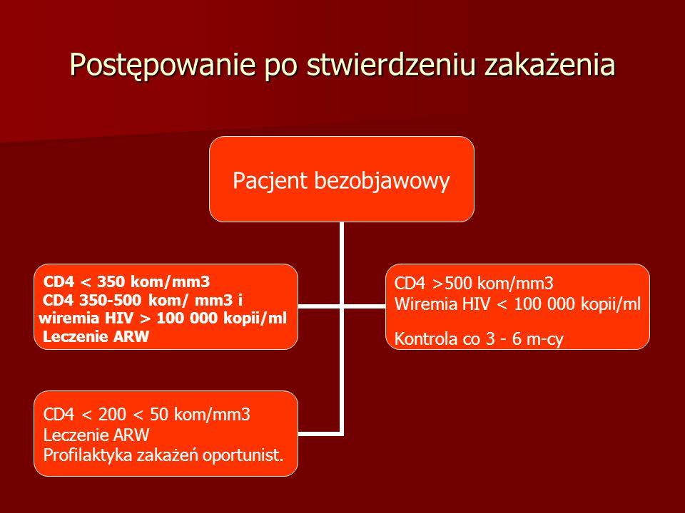 Postępowanie po stwierdzeniu zakażenia Pacjent bezobjawowy CD4 < 350 kom/mm3 CD4 350-500 kom/ mm3 i wiremia HIV > 100 000 kopii/ml Leczenie ARW CD4 >5