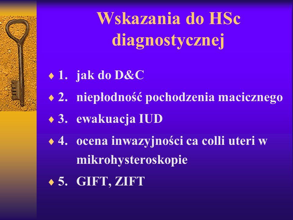 Wskazania do HSc diagnostycznej 1.jak do D&C 2.niepłodność pochodzenia macicznego 3.ewakuacja IUD 4.ocena inwazyjności ca colli uteri w mikrohysterosk