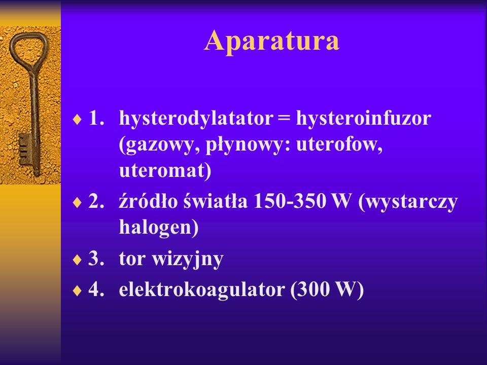Aparatura 1.hysterodylatator = hysteroinfuzor (gazowy, płynowy: uterofow, uteromat) 2.źródło światła 150-350 W (wystarczy halogen) 3.tor wizyjny 4.ele