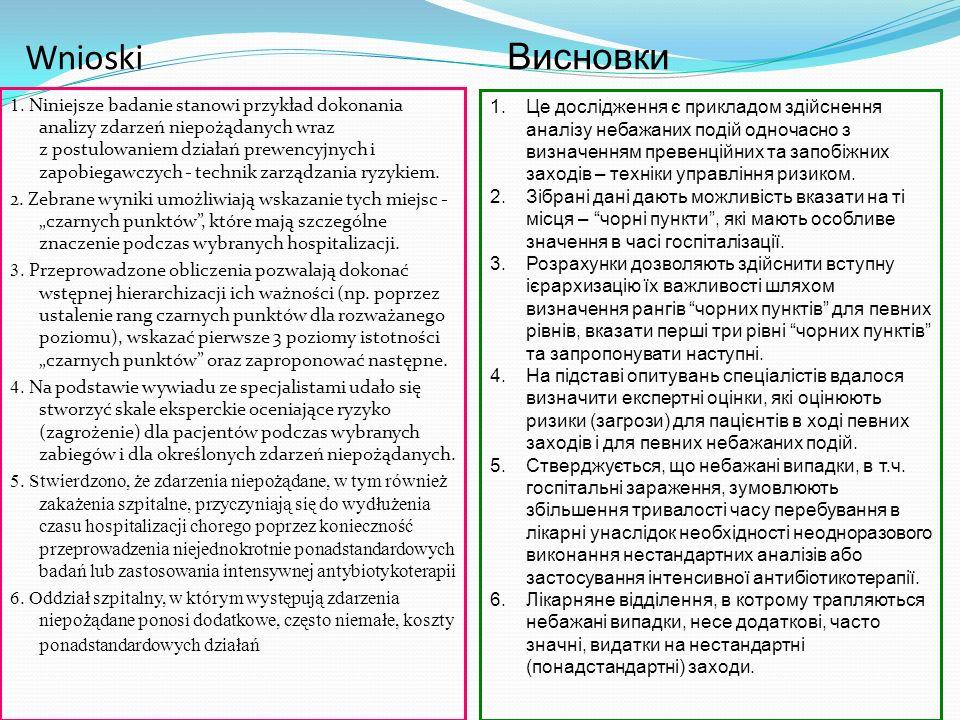 Wnioski Висновки 1. Niniejsze badanie stanowi przykład dokonania analizy zdarzeń niepożądanych wraz z postulowaniem działań prewencyjnych i zapobiegaw