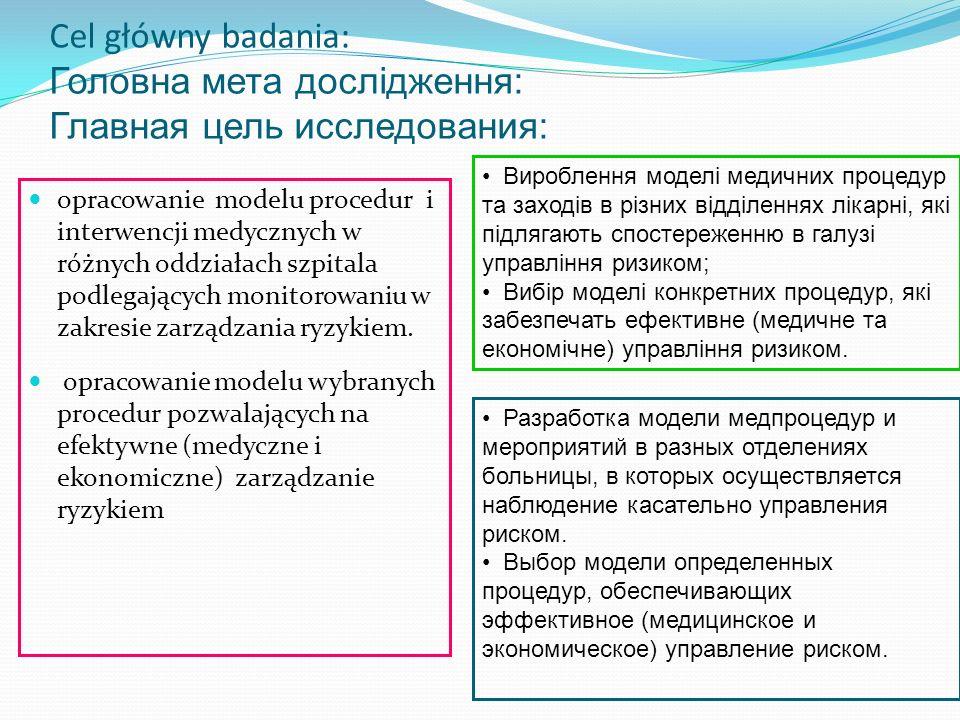 Cel główny badania: Головна мета дослідження: Главная цель исследования: opracowanie modelu procedur i interwencji medycznych w różnych oddziałach szp