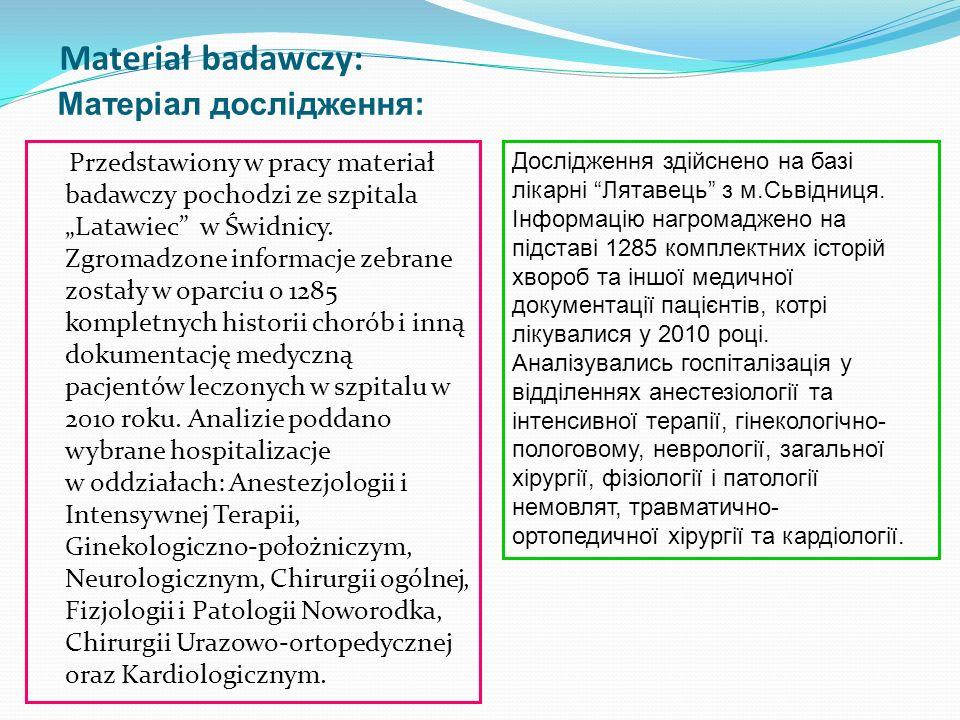 Materiał badawczy: Матеріал дослідження: Przedstawiony w pracy materiał badawczy pochodzi ze szpitala Latawiec w Świdnicy. Zgromadzone informacje zebr