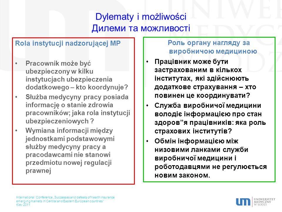 Dylematy i możliwości Дилеми та можливості Rola instytucji nadzorującej MP Pracownik może być ubezpieczony w kilku instytucjach ubezpieczenia dodatkowego – kto koordynuje.