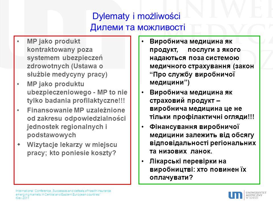 Dylematy i możliwości Дилеми та можливості MP jako produkt kontraktowany poza systemem ubezpieczeń zdrowotnych (Ustawa o służbie medycyny pracy) MP jako produktu ubezpieczeniowego - MP to nie tylko badania profilaktyczne!!.