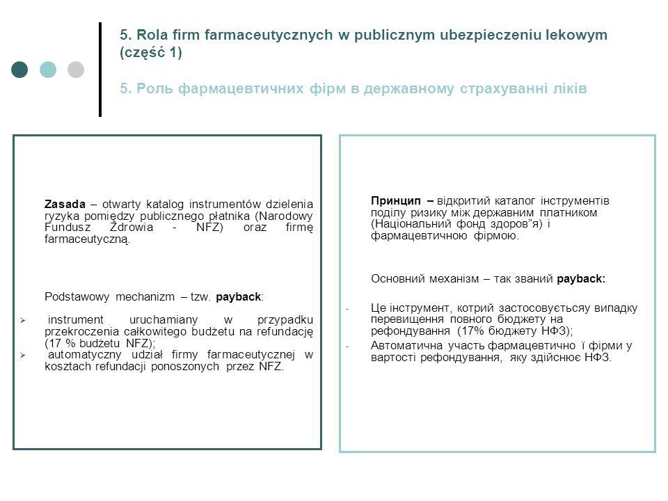 5. Rola firm farmaceutycznych w publicznym ubezpieczeniu lekowym (część 1) 5.