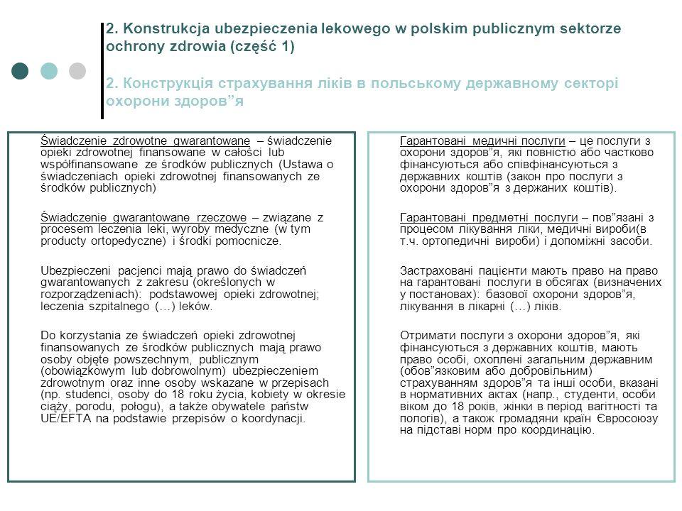 2. Konstrukcja ubezpieczenia lekowego w polskim publicznym sektorze ochrony zdrowia (część 1) 2.