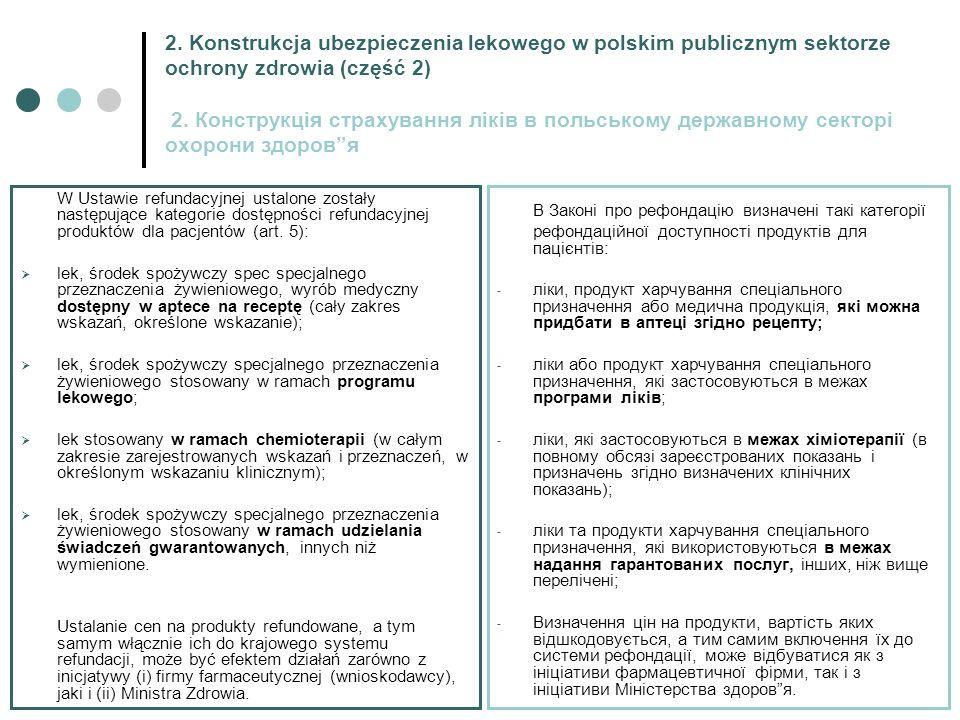 2. Konstrukcja ubezpieczenia lekowego w polskim publicznym sektorze ochrony zdrowia (część 2) 2.