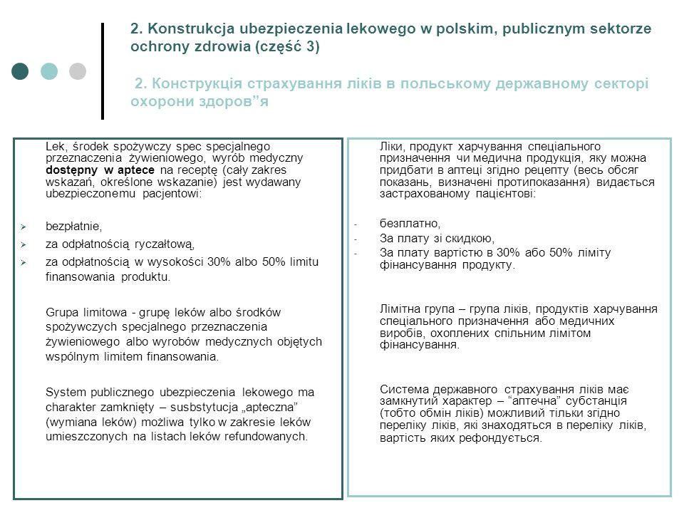 2. Konstrukcja ubezpieczenia lekowego w polskim, publicznym sektorze ochrony zdrowia (część 3) 2.