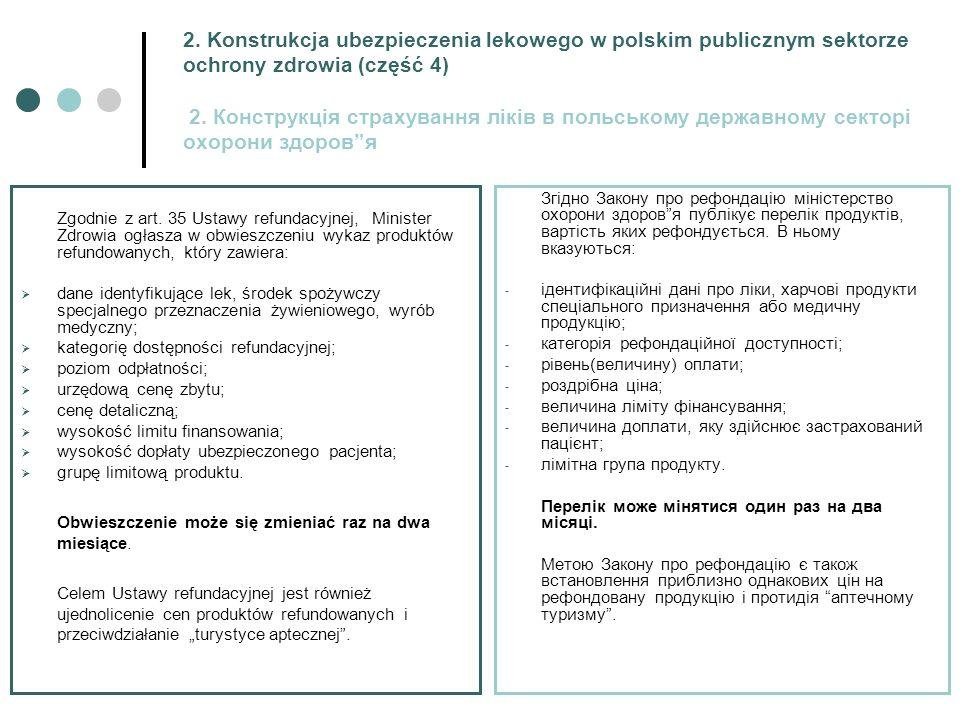 2. Konstrukcja ubezpieczenia lekowego w polskim publicznym sektorze ochrony zdrowia (część 4) 2.