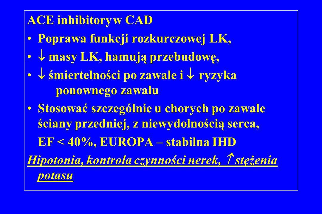 ACE inhibitoryw CAD Poprawa funkcji rozkurczowej LK, masy LK, hamują przebudowę, śmiertelności po zawale i ryzyka ponownego zawału Stosować szczególni