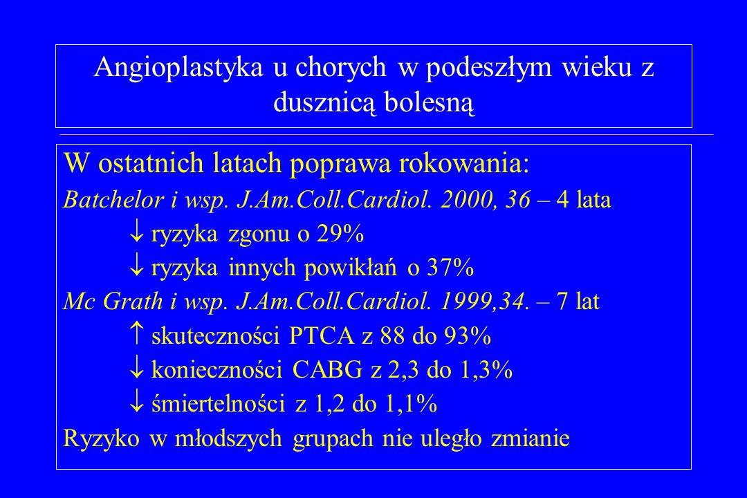 Angioplastyka u chorych w podeszłym wieku z dusznicą bolesną W ostatnich latach poprawa rokowania: Batchelor i wsp. J.Am.Coll.Cardiol. 2000, 36 – 4 la