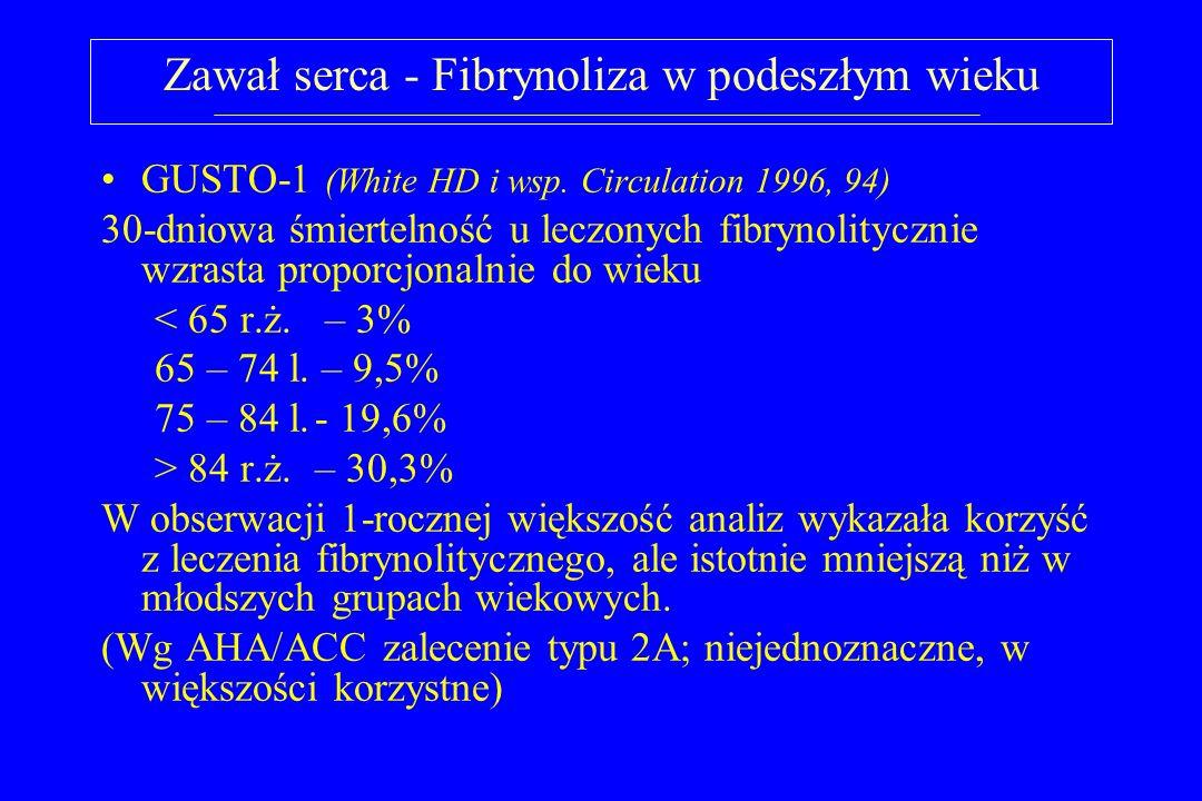 Zawał serca - Fibrynoliza w podeszłym wieku GUSTO-1 (White HD i wsp. Circulation 1996, 94) 30-dniowa śmiertelność u leczonych fibrynolitycznie wzrasta