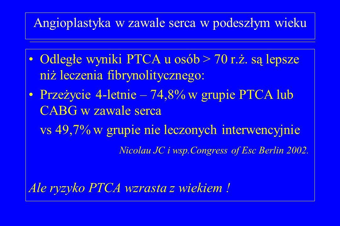 Angioplastyka w zawale serca w podeszłym wieku Odległe wyniki PTCA u osób > 70 r.ż. są lepsze niż leczenia fibrynolitycznego: Przeżycie 4-letnie – 74,