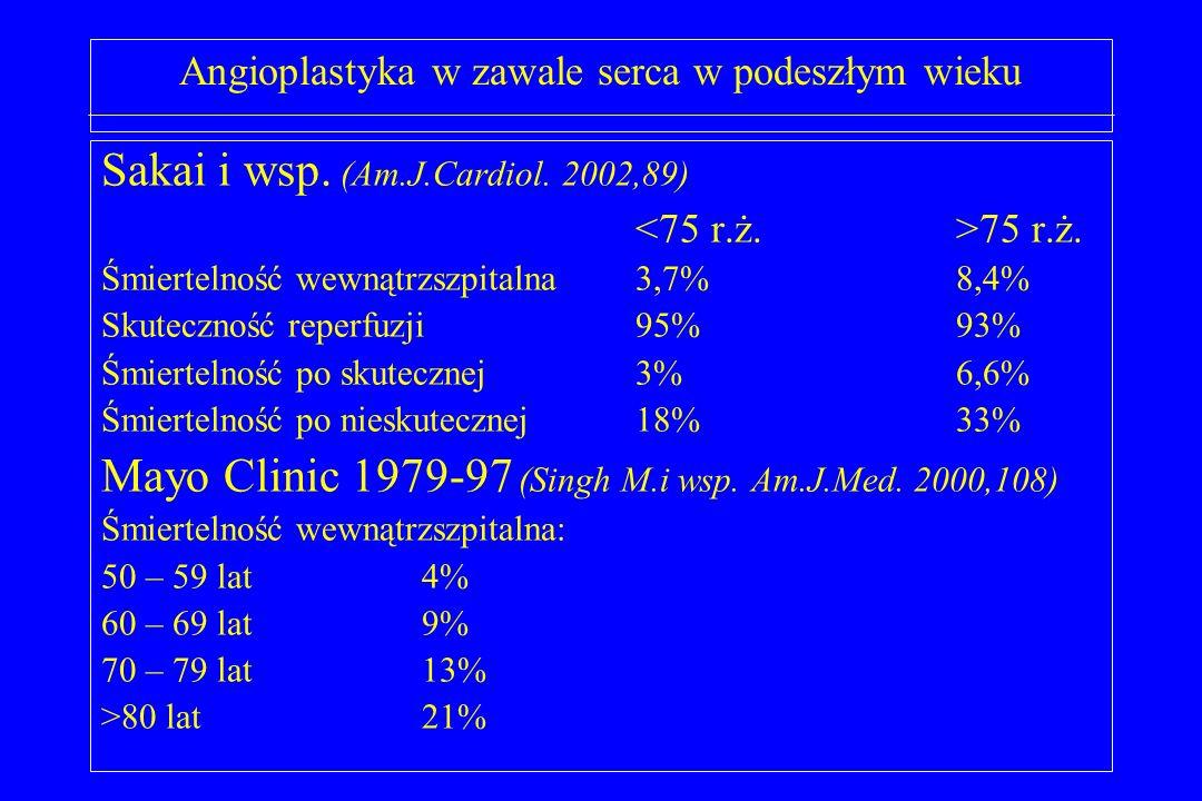 Angioplastyka w zawale serca w podeszłym wieku Sakai i wsp. (Am.J.Cardiol. 2002,89) 75 r.ż. Śmiertelność wewnątrzszpitalna3,7%8,4% Skuteczność reperfu