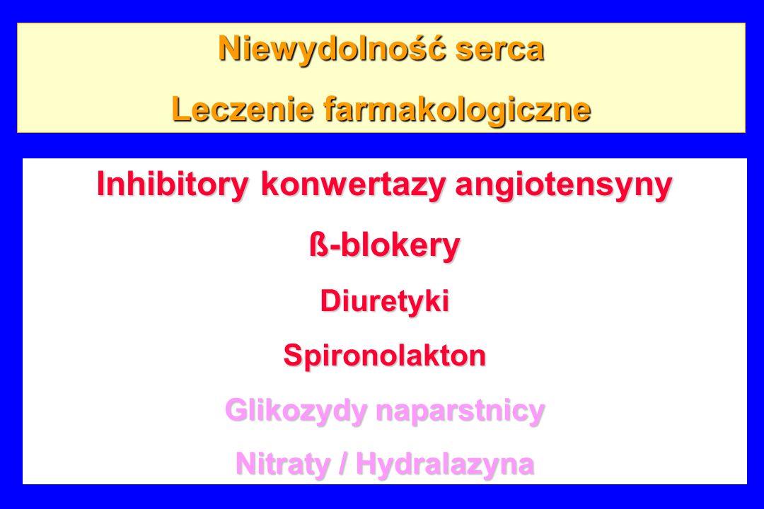 Niewydolność serca Leczenie farmakologiczne Inhibitory konwertazy angiotensyny ß-blokeryDiuretykiSpironolakton Glikozydy naparstnicy Nitraty / Hydrala