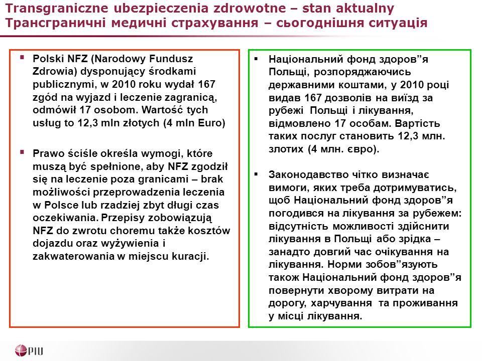 Transgraniczne ubezpieczenia zdrowotne – stan aktualny Трансграничні медичні страхування – сьогоднішня ситуація Polski NFZ (Narodowy Fundusz Zdrowia) dysponujący środkami publicznymi, w 2010 roku wydał 167 zgód na wyjazd i leczenie zagranicą, odmówił 17 osobom.