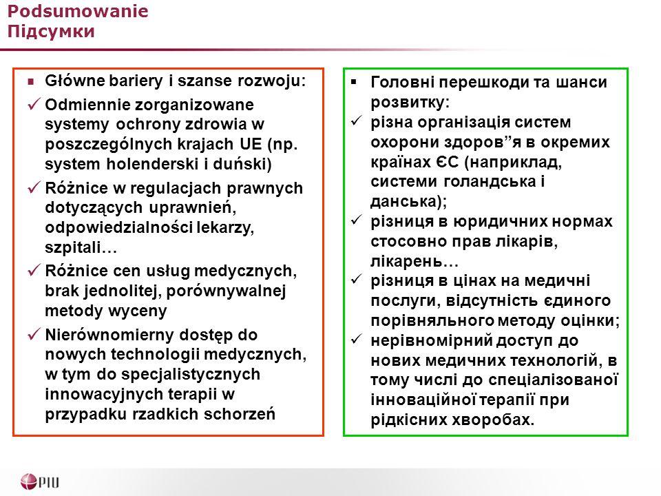 Podsumowanie Підсумки Główne bariery i szanse rozwoju: Odmiennie zorganizowane systemy ochrony zdrowia w poszczególnych krajach UE (np. system holende