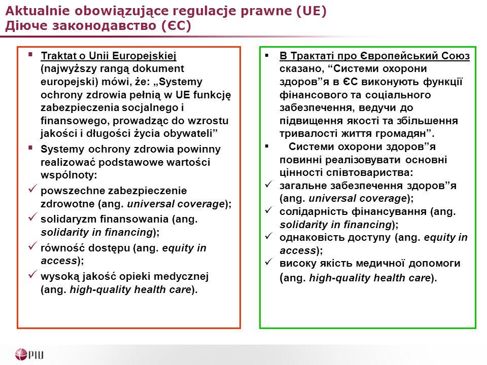 Aktualnie obowiązujące regulacje prawne (UE) Діюче законодавство (ЄС) Traktat o Unii Europejskiej (najwyższy rangą dokument europejski) mówi, że: Systemy ochrony zdrowia pełnią w UE funkcję zabezpieczenia socjalnego i finansowego, prowadząc do wzrostu jakości i długości życia obywateli Systemy ochrony zdrowia powinny realizować podstawowe wartości wspólnoty: powszechne zabezpieczenie zdrowotne (ang.