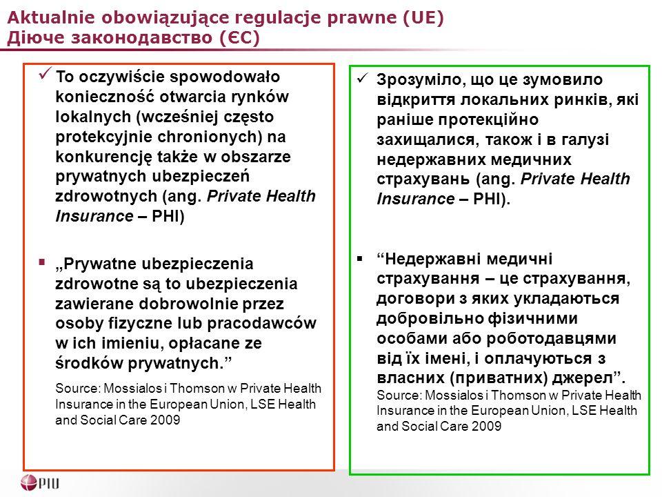 Aktualnie obowiązujące regulacje prawne (UE) Діюче законодавство (ЄС) To oczywiście spowodowało konieczność otwarcia rynków lokalnych (wcześniej często protekcyjnie chronionych) na konkurencję także w obszarze prywatnych ubezpieczeń zdrowotnych (ang.