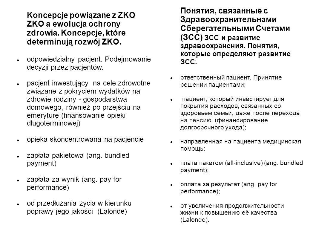 Koncepcje powiązane z ZKO ZKO a ewolucja ochrony zdrowia.