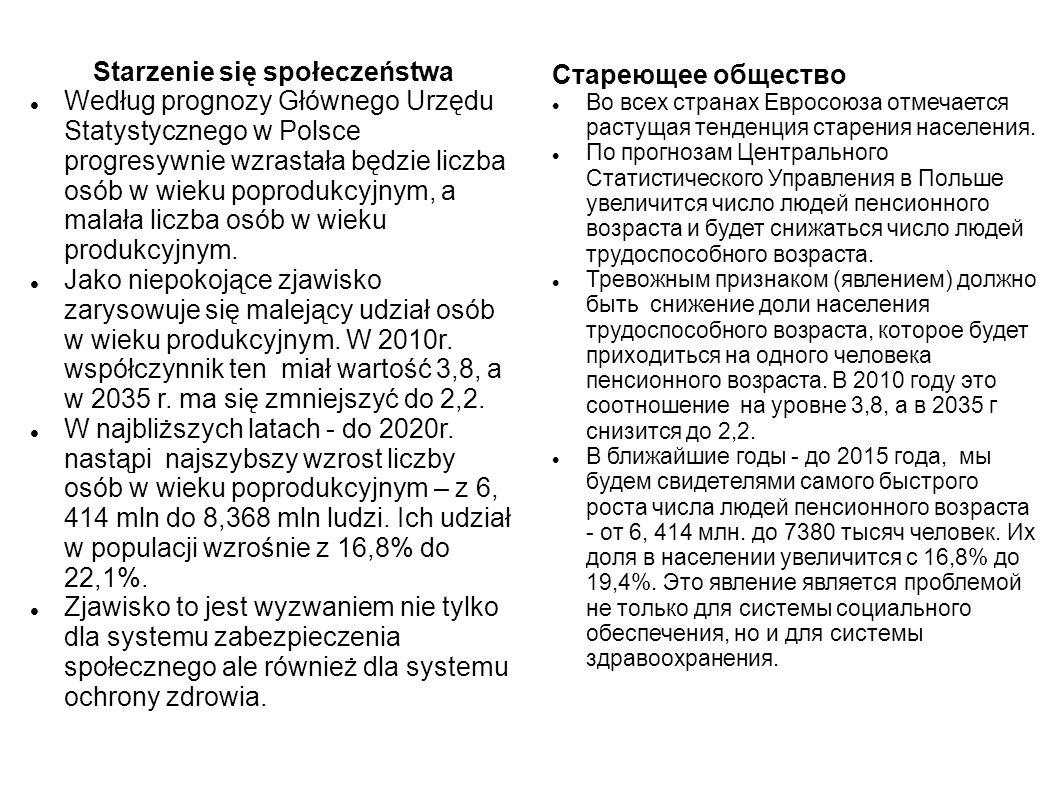 Wydatki na ochronę zdrowia Udział wydatków na ochronę zdrowia w PKB w Polsce w okresie 1990 – 2009r.