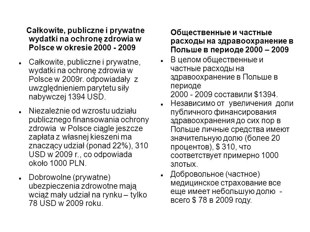 Całkowite, publiczne i prywatne wydatki na ochronę zdrowia w Polsce w okresie 2000 - 2009 Całkowite, publiczne i prywatne, wydatki na ochronę zdrowia w Polsce w 2009r.