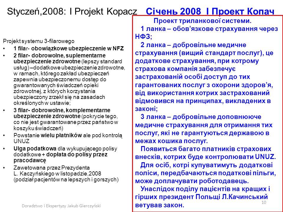 Styczeń,2008: I Projekt Kopacz Січень 2008 I Проект Копач Projekt systemu 3-filarowego 1 filar- obowiązkowe ubezpieczenie w NFZ 2 filar- dobrowolne, suplementarne ubezpieczenie zdrowotne (lepszy standard usług) –dodatkowe ubezpieczenie zdrowotne, w ramach, którego zakład ubezpieczeń zapewnia ubezpieczonemu dostęp do gwarantowanych świadczeń opieki zdrowotnej, z których korzystania ubezpieczony zrzekł się na zasadach określonych w ustawie; 3 filar- dobrowolne, komplementarne ubezpieczenie zdrowotne (pokrycie tego, co nie jest gwarantowane przez państwo w koszyku świadczeń) Powstanie wielu płatników ale pod kontrolą UNUZ Ulga podatkowa dla wykupującego polisy dodatkowe + dopłata do polisy przez pracodawcę Zawetowana przez Prezydenta L.