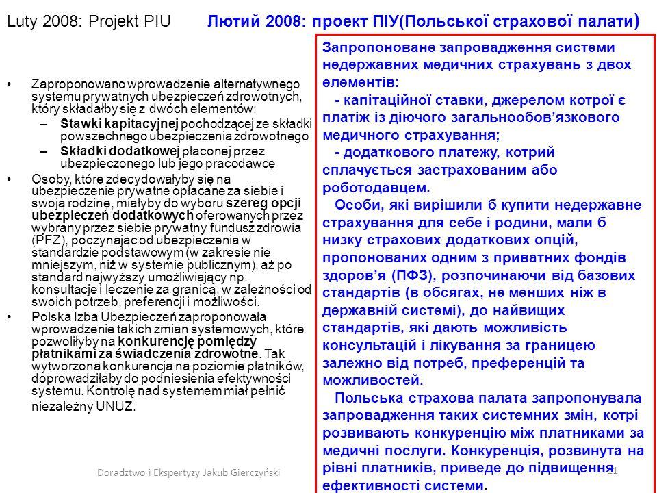 Luty 2008: Projekt PIU Лютий 2008: проект ПІУ(Польської страхової палати ) Zaproponowano wprowadzenie alternatywnego systemu prywatnych ubezpieczeń zdrowotnych, który składałby się z dwóch elementów: –Stawki kapitacyjnej pochodzącej ze składki powszechnego ubezpieczenia zdrowotnego –Składki dodatkowej płaconej przez ubezpieczonego lub jego pracodawcę Osoby, które zdecydowałyby się na ubezpieczenie prywatne opłacane za siebie i swoją rodzinę, miałyby do wyboru szereg opcji ubezpieczeń dodatkowych oferowanych przez wybrany przez siebie prywatny fundusz zdrowia (PFZ), poczynając od ubezpieczenia w standardzie podstawowym (w zakresie nie mniejszym, niż w systemie publicznym), aż po standard najwyższy umożliwiający np.
