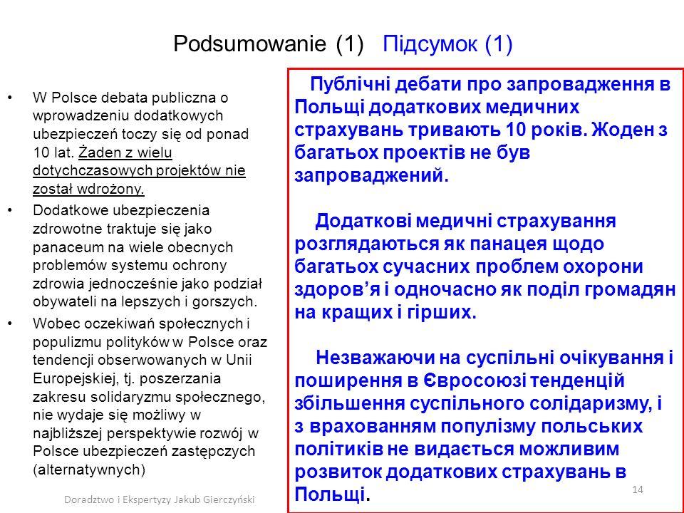 W Polsce debata publiczna o wprowadzeniu dodatkowych ubezpieczeń toczy się od ponad 10 lat.