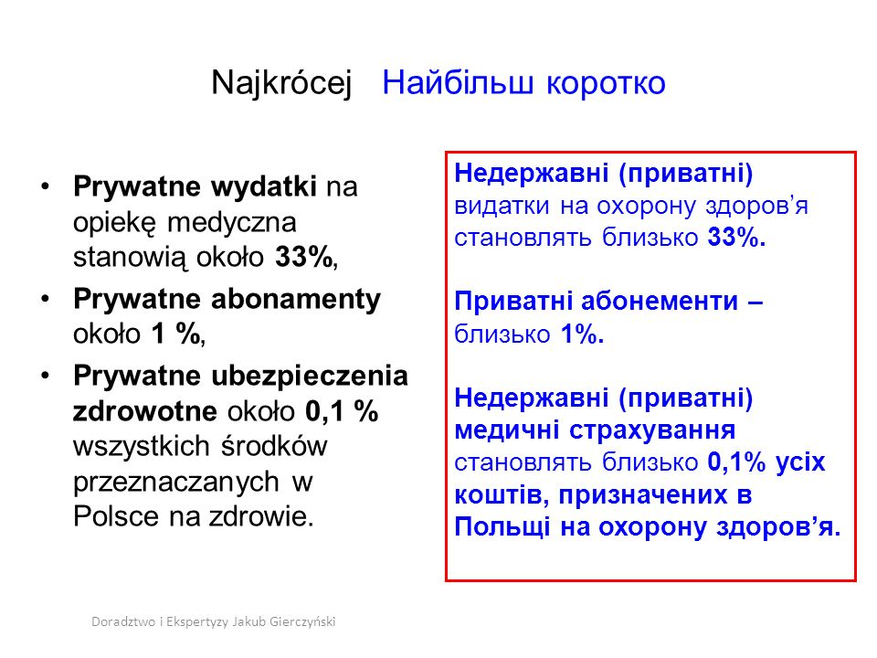 Najkrócej Найбільш коротко Prywatne wydatki na opiekę medyczna stanowią około 33%, Prywatne abonamenty około 1 %, Prywatne ubezpieczenia zdrowotne około 0,1 % wszystkich środków przeznaczanych w Polsce na zdrowie.