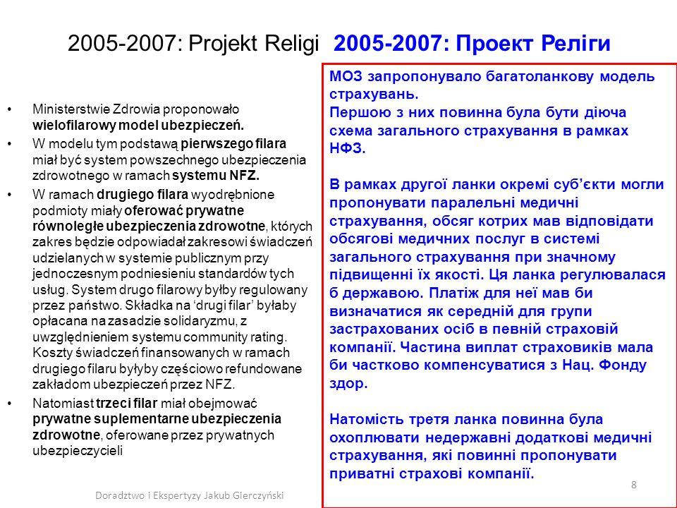 2005-2007: Projekt Religi 2005-2007: Проект Реліги Ministerstwie Zdrowia proponowało wielofilarowy model ubezpieczeń.