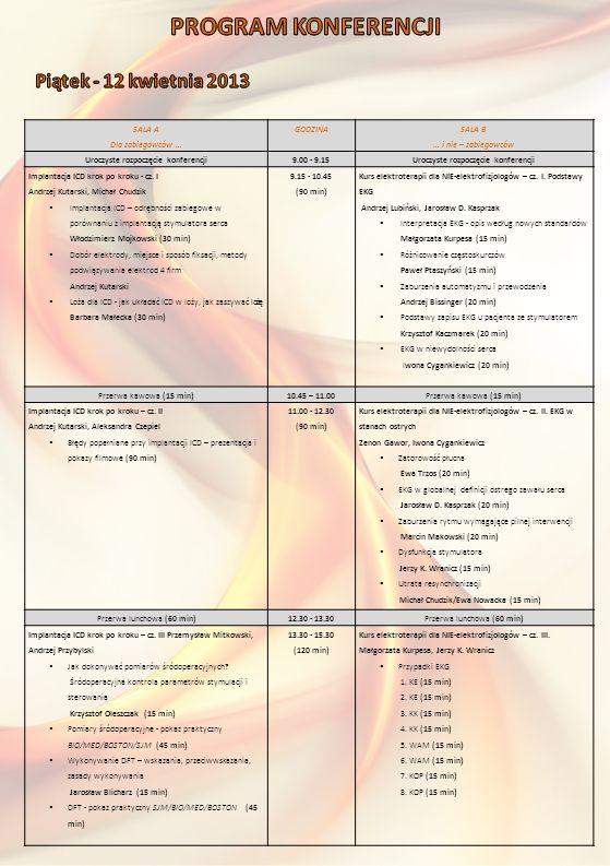 SALA A Dla zabiegowców … GODZINA SALA B … i nie – zabiegowców Uroczyste rozpoczęcie konferencji9.00 - 9.15Uroczyste rozpoczęcie konferencji Implantacj