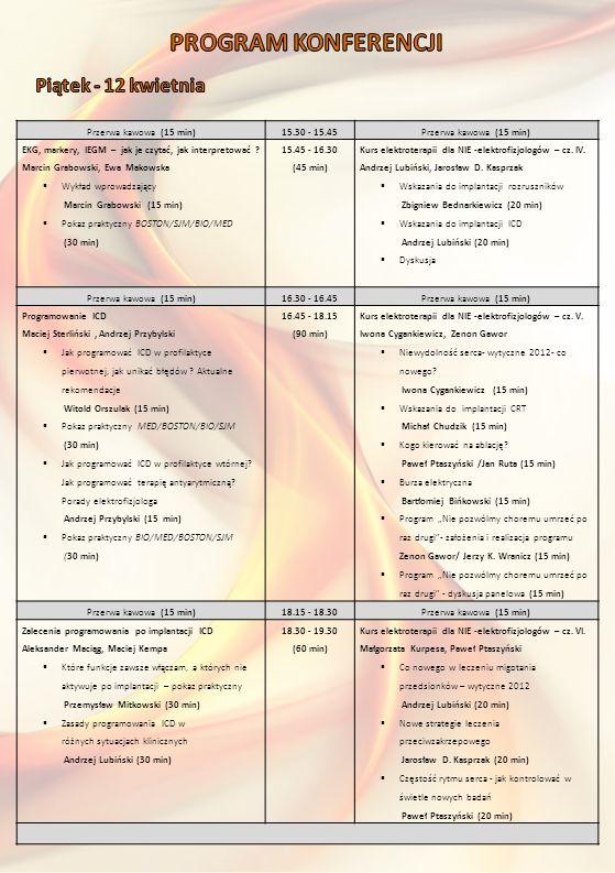 Przerwa kawowa (15 min)15.30 - 15.45Przerwa kawowa (15 min) EKG, markery, IEGM – jak je czytać, jak interpretować ? Marcin Grabowski, Ewa Makowska Wyk