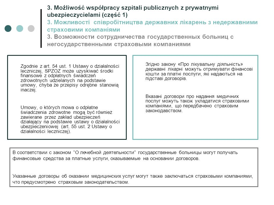 3. Możliwość współpracy szpitali publicznych z prywatnymi ubezpieczycielami (część 1) 3. Можливості співробітництва державних лікарень з недержавними