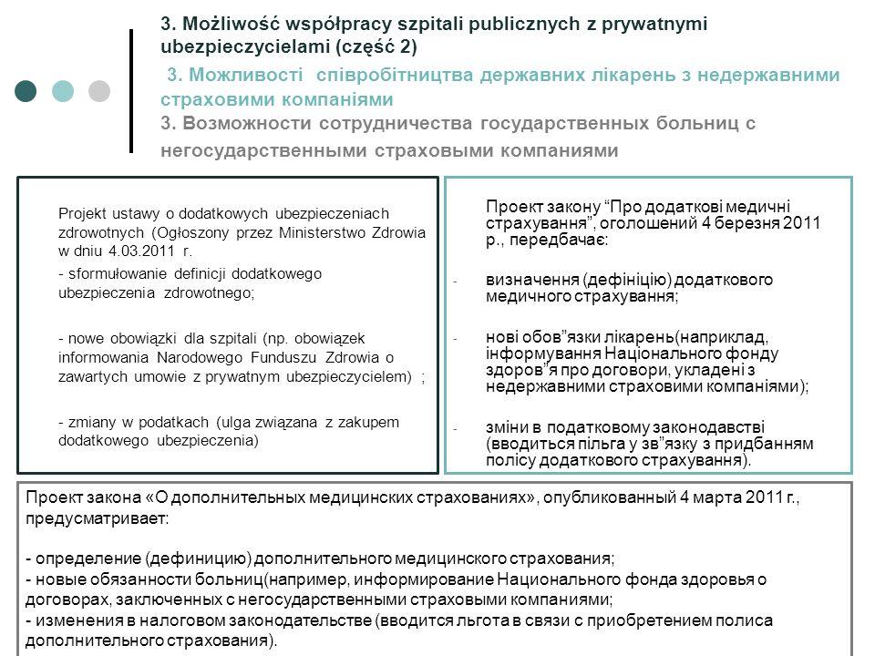 3. Możliwość współpracy szpitali publicznych z prywatnymi ubezpieczycielami (część 2) 3. Можливості співробітництва державних лікарень з недержавними