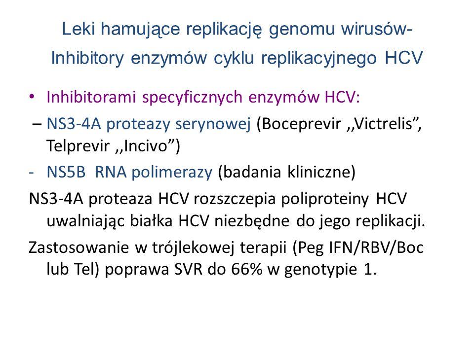 Leki hamujące replikację genomu wirusów- Inhibitory enzymów cyklu replikacyjnego HCV Inhibitorami specyficznych enzymów HCV: – NS3-4A proteazy serynow